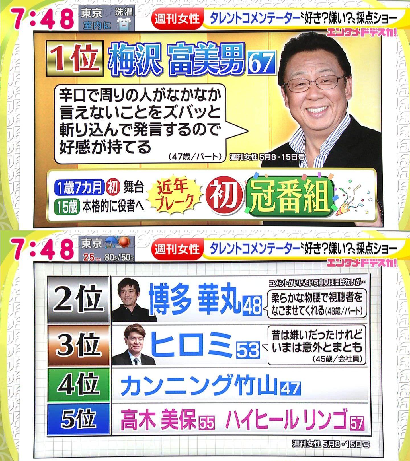 【朗報】梅沢富美男さん、女性にも大人気だった
